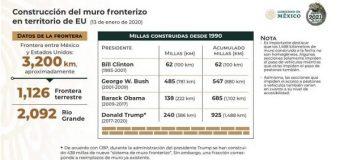 López Obrador balconea a Obama, Clinton y Bush por muro que construyeron como Trump